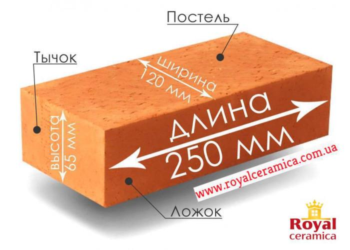Кирпич рядовой полнотелый М-125 Лубны